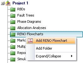 Using RENO Flowcharts