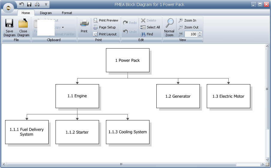 FMEA Block Diagrams (Boundary Diagrams)