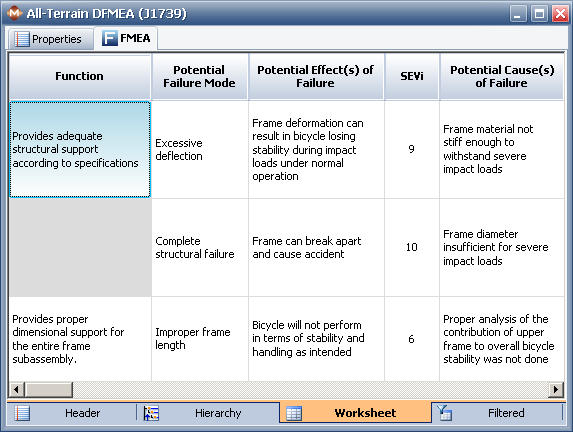 Printables Fmea Worksheet fmea worksheet view