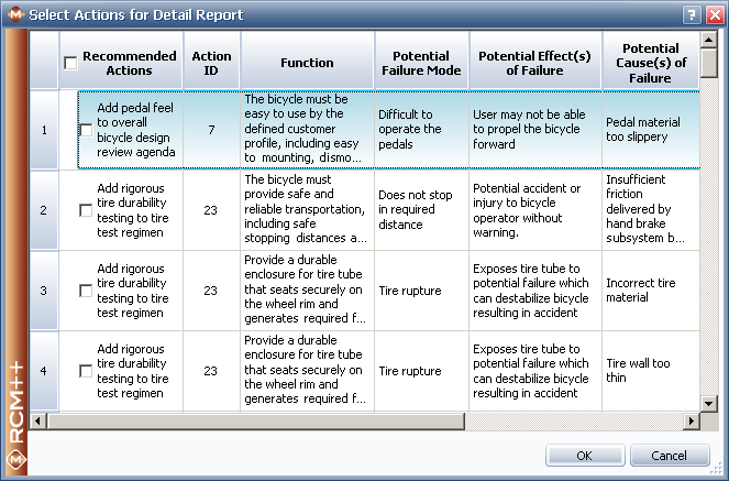 Standard Report Forms