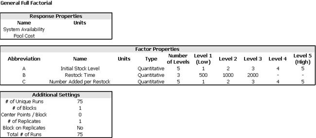 Simulation Worksheets – Factorials Worksheet