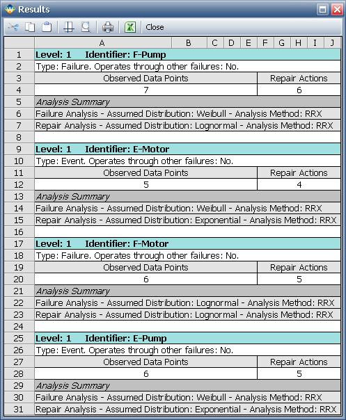 Event Log Data Analysis Example – Data Analysis Format