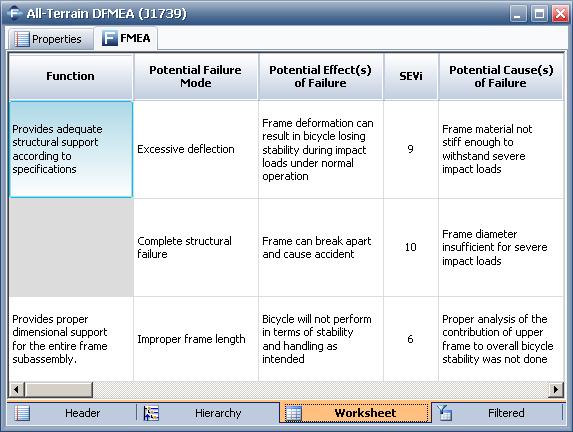 FMEA Worksheet View – Fmea Worksheet